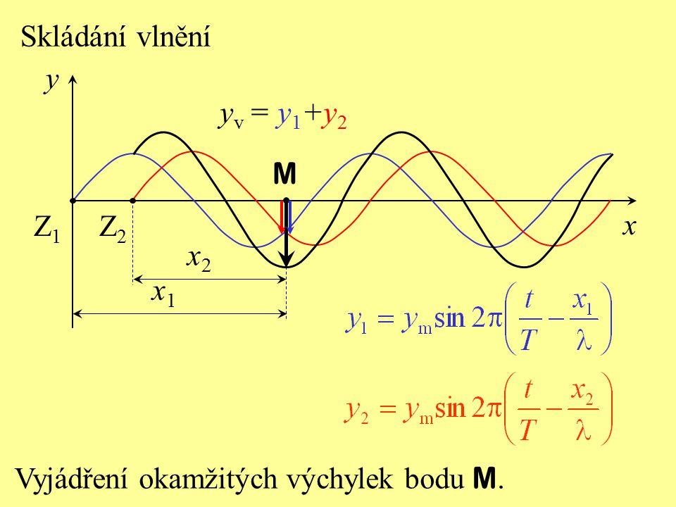 Skládání vlnění yv = y1+y2 x2 x1 x y Z2 Z1 M