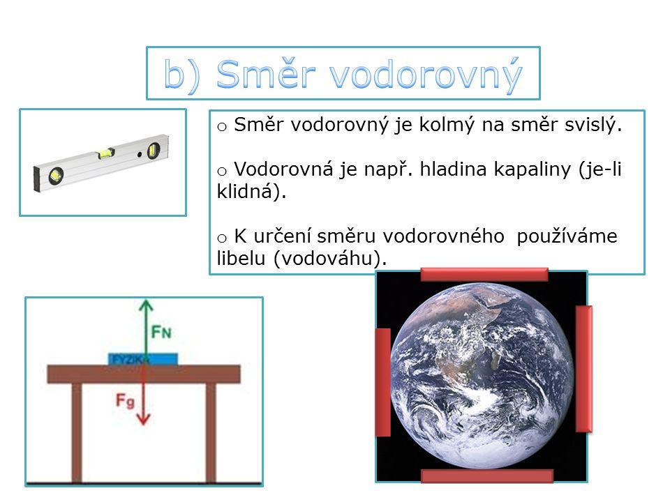 b) Směr vodorovný Směr vodorovný je kolmý na směr svislý.