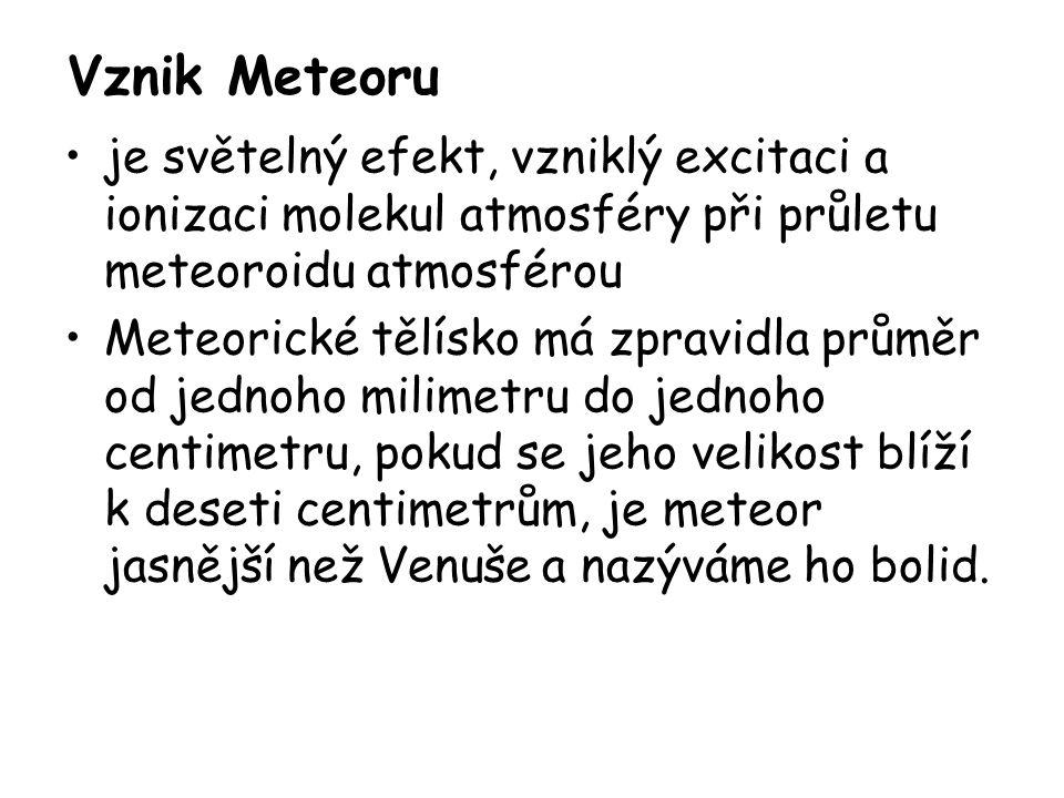 Vznik Meteoru je světelný efekt, vzniklý excitaci a ionizaci molekul atmosféry při průletu meteoroidu atmosférou.