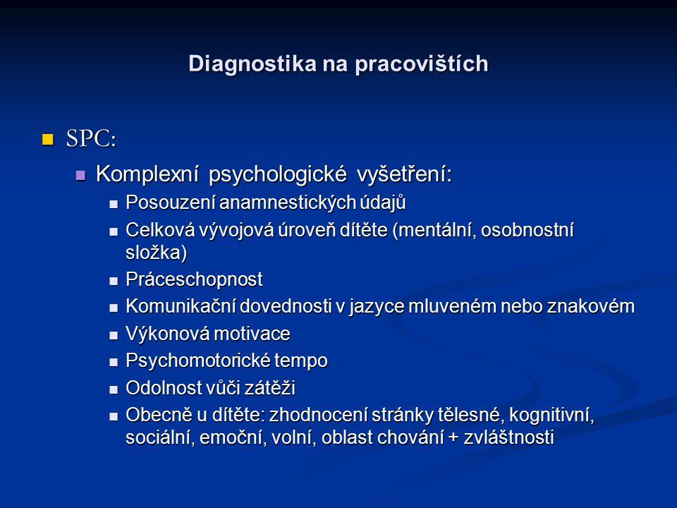 Diagnostika na pracovištích