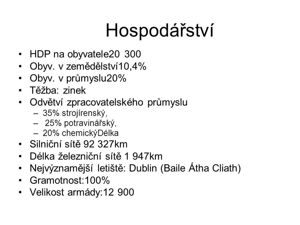Hospodářství HDP na obyvatele20 300 Obyv. v zemědělství10,4%