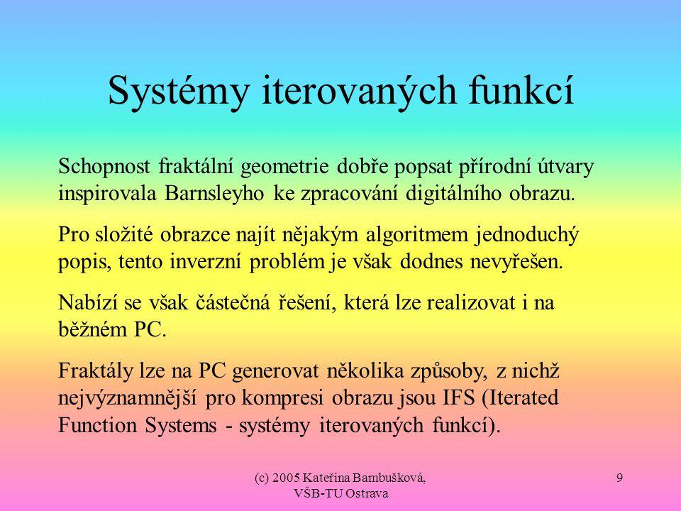 Systémy iterovaných funkcí
