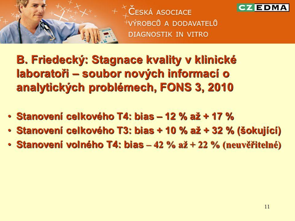 Stanovení celkového T4: bias – 12 % až + 17 %