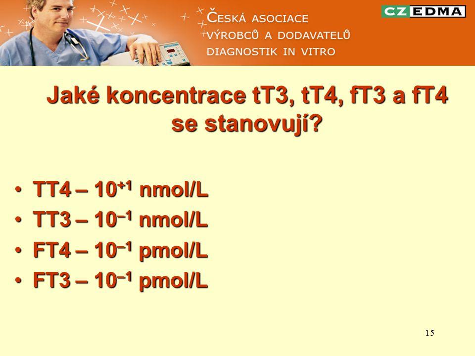 Jaké koncentrace tT3, tT4, fT3 a fT4 se stanovují