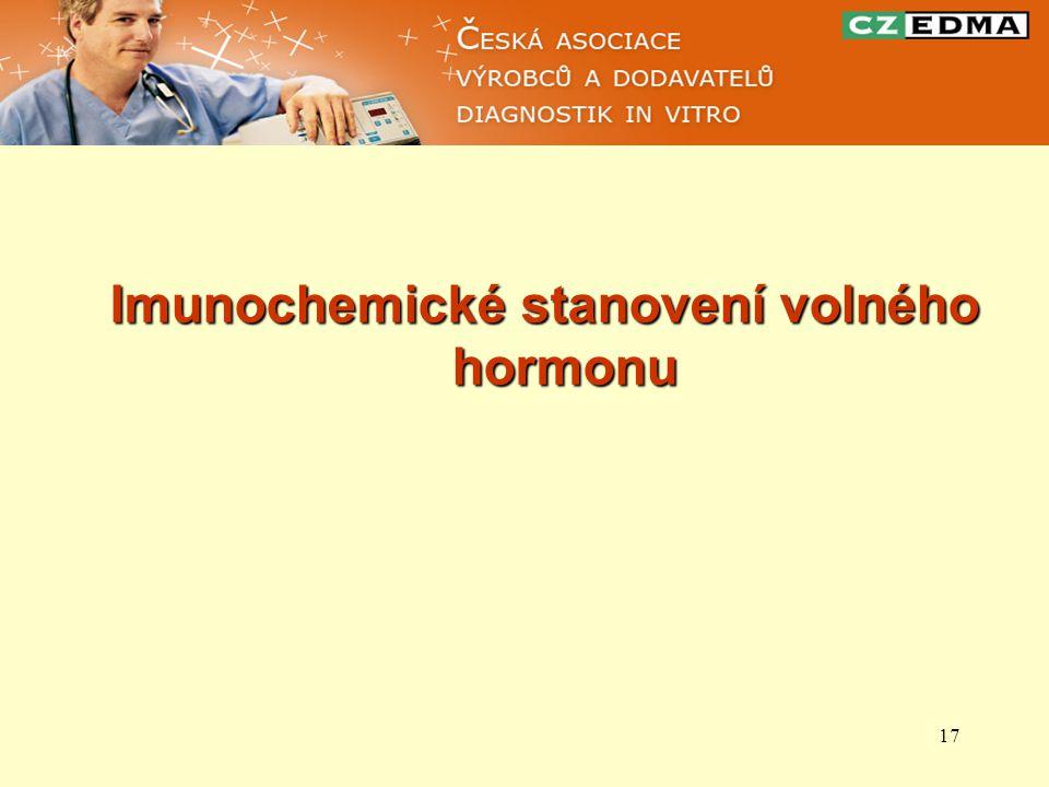Imunochemické stanovení volného hormonu