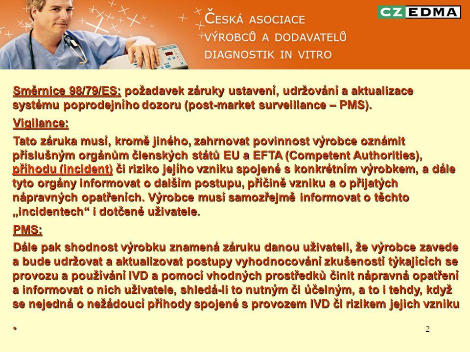 Směrnice 98/79/ES: požadavek záruky ustavení, udržování a aktualizace systému poprodejního dozoru (post-market surveillance – PMS).