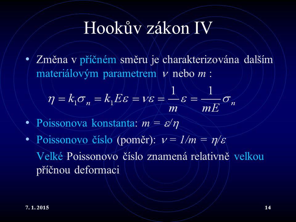 Hookův zákon IV Změna v příčném směru je charakterizována dalším materiálovým parametrem  nebo m :