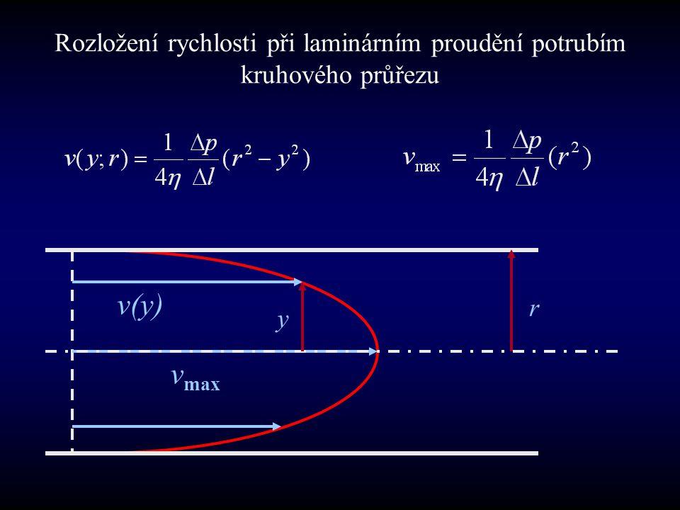 Rozložení rychlosti při laminárním proudění potrubím kruhového průřezu