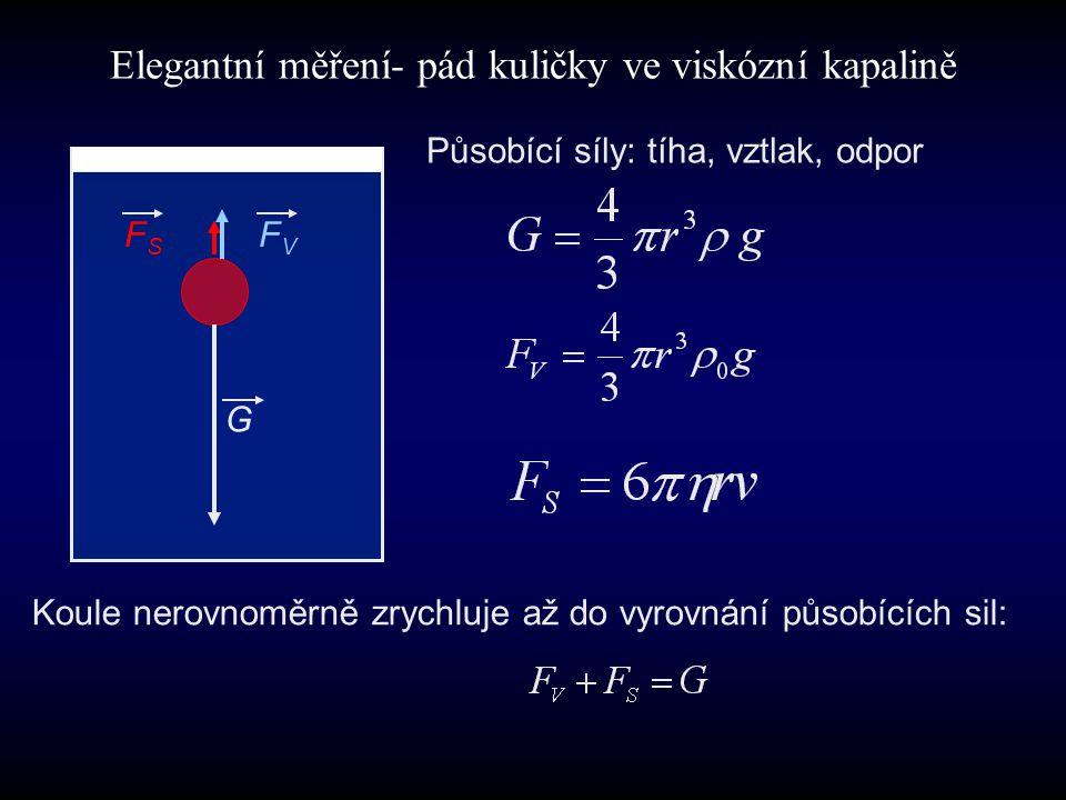Elegantní měření- pád kuličky ve viskózní kapalině