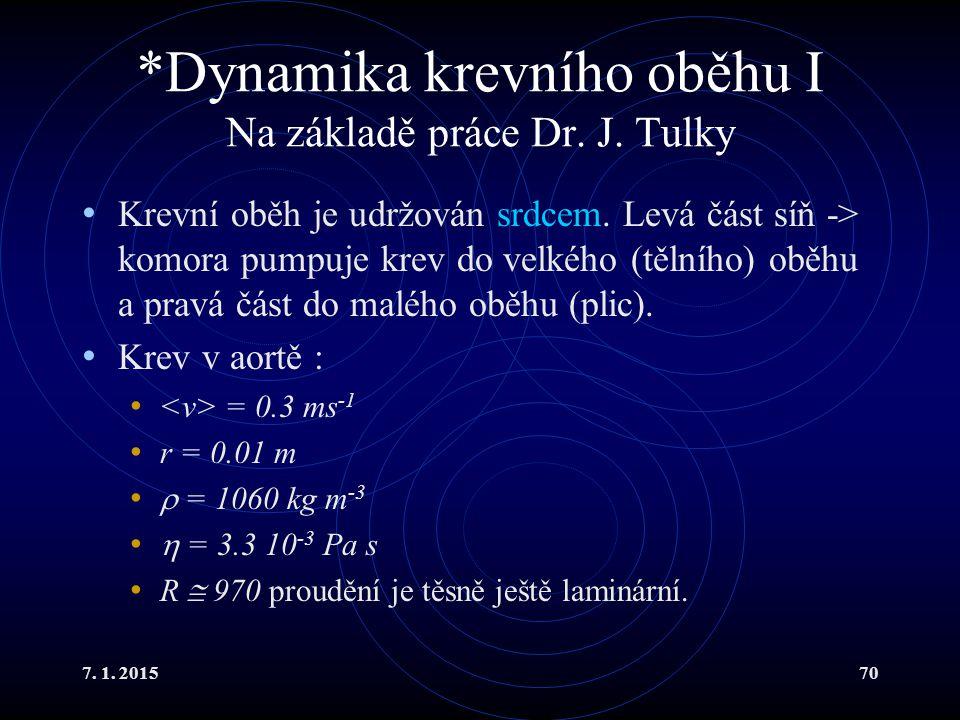 *Dynamika krevního oběhu I Na základě práce Dr. J. Tulky