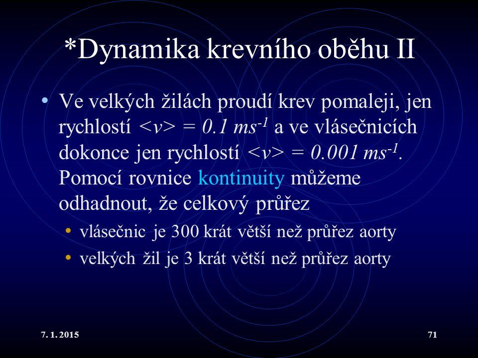 *Dynamika krevního oběhu II