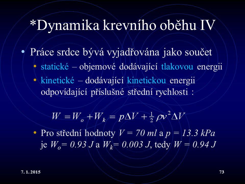 *Dynamika krevního oběhu IV