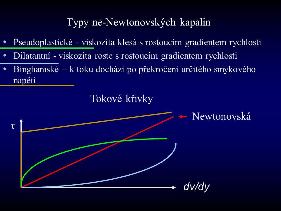 Typy ne-Newtonovských kapalin