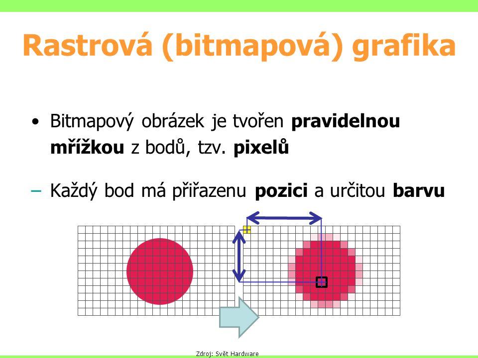 Rastrová (bitmapová) grafika