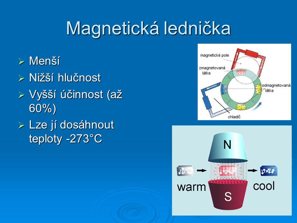 Magnetická lednička Menší Nižší hlučnost Vyšší účinnost (až 60%)