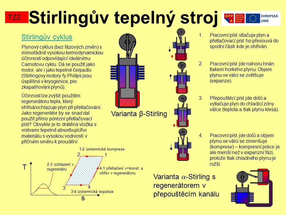 Stirlingův tepelný stroj
