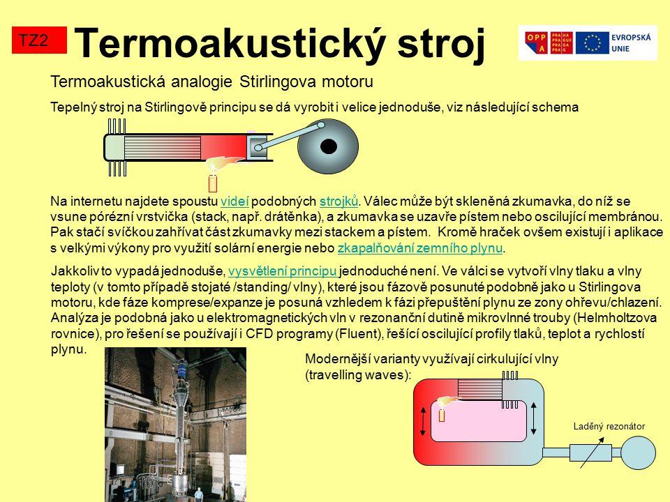 Termoakustický stroj TZ2 Termoakustická analogie Stirlingova motoru