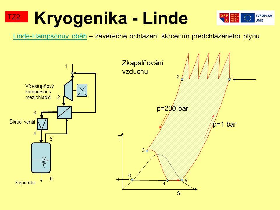 Kryogenika - Linde TZ2. Linde-Hampsonův oběh – závěrečné ochlazení škrcením předchlazeného plynu. s.
