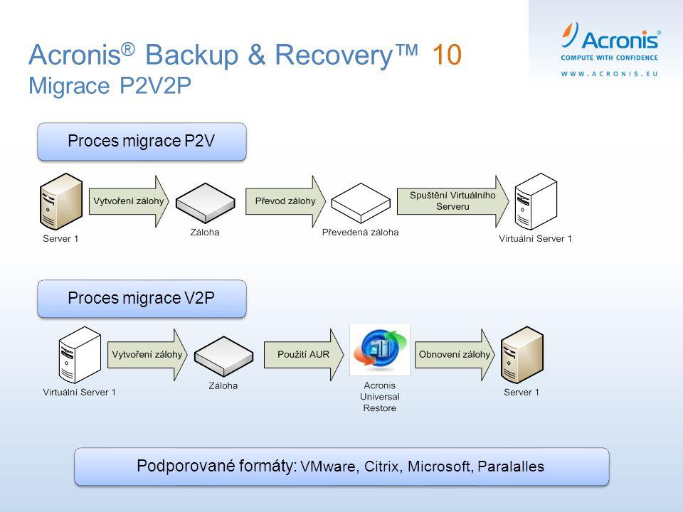 Podporované formáty: VMware, Citrix, Microsoft, Paralalles