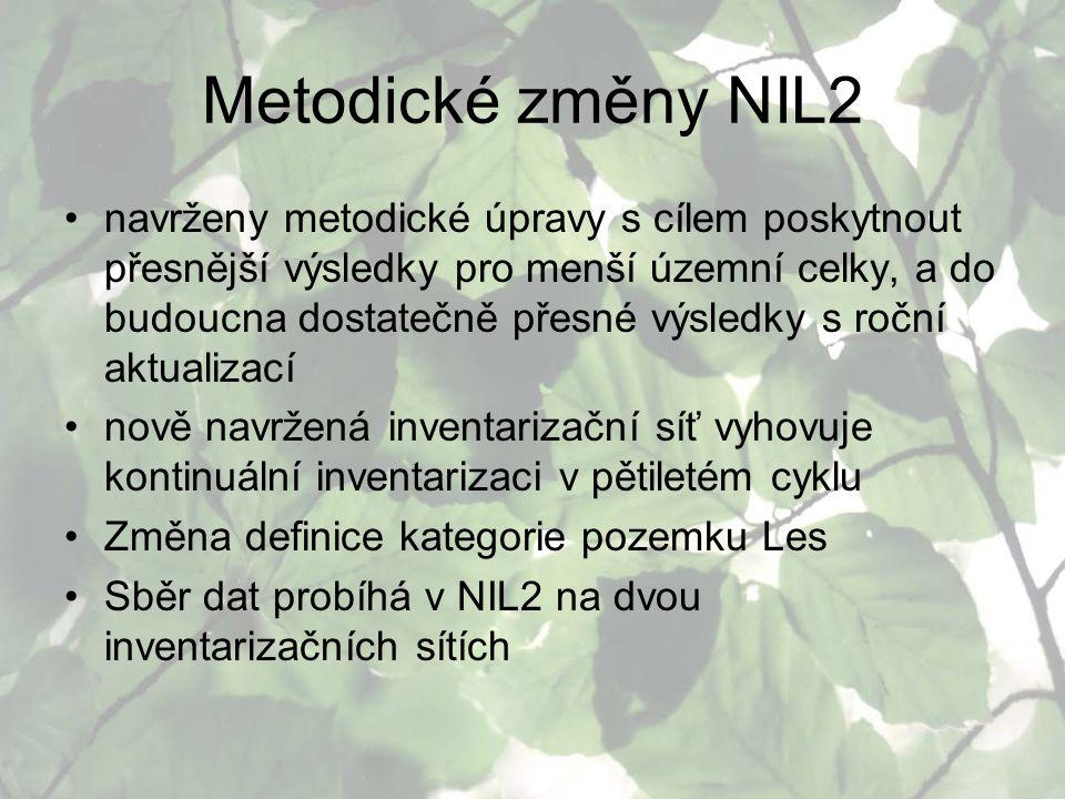 Metodické změny NIL2