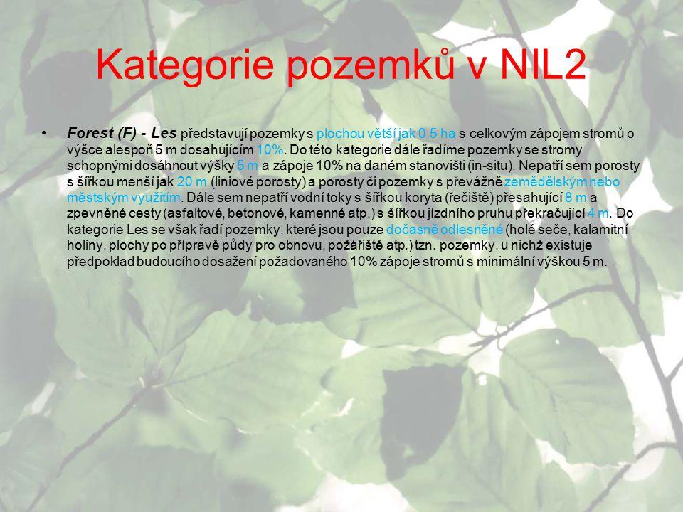 Kategorie pozemků v NIL2