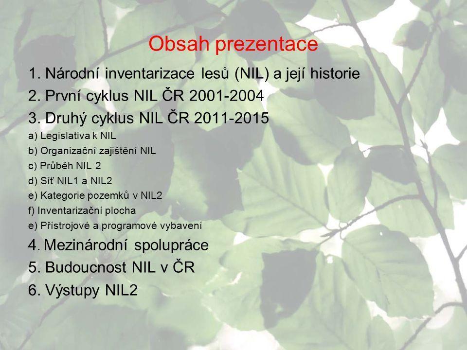 Obsah prezentace 1. Národní inventarizace lesů (NIL) a její historie