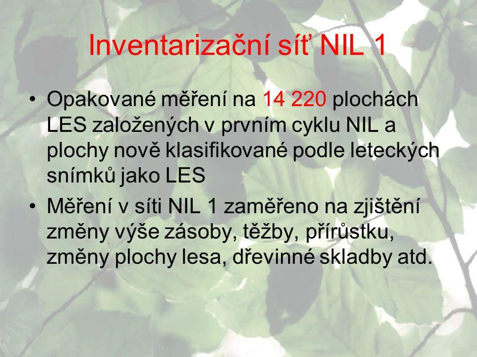 Inventarizační síť NIL 1