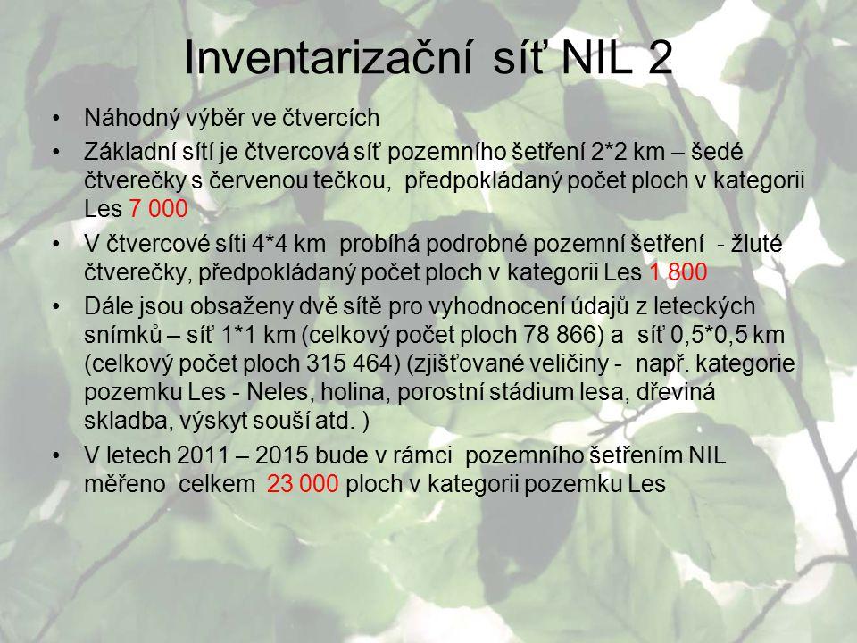 Inventarizační síť NIL 2