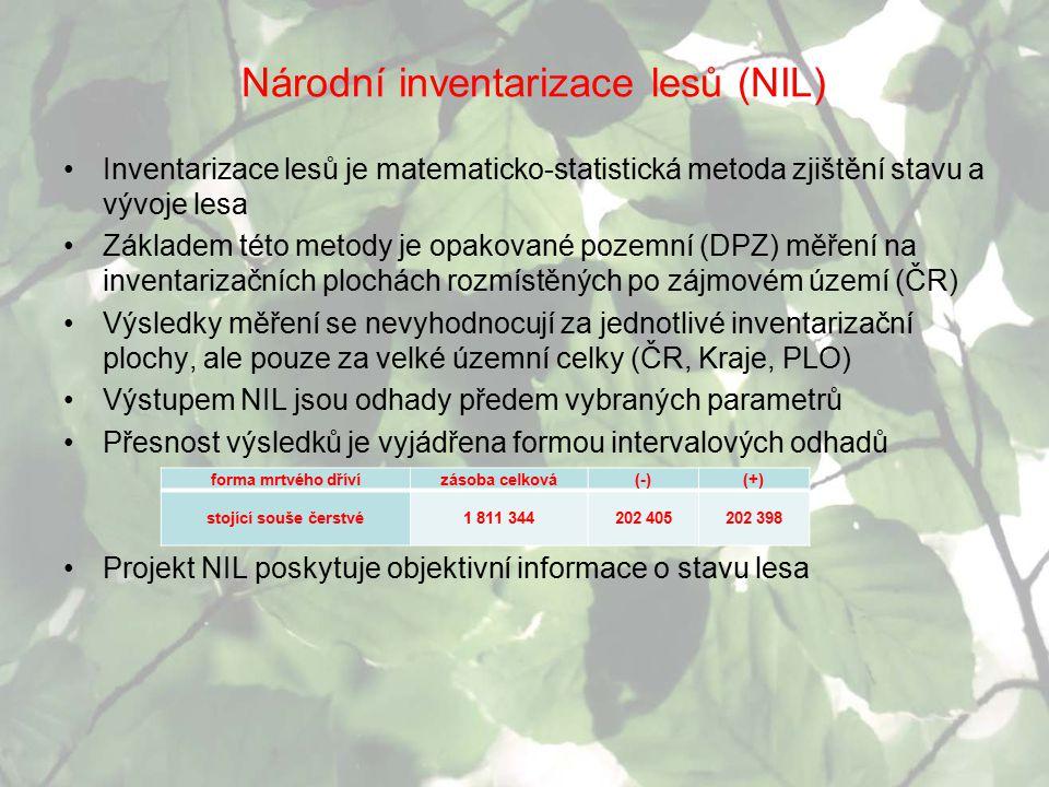 Národní inventarizace lesů (NIL)