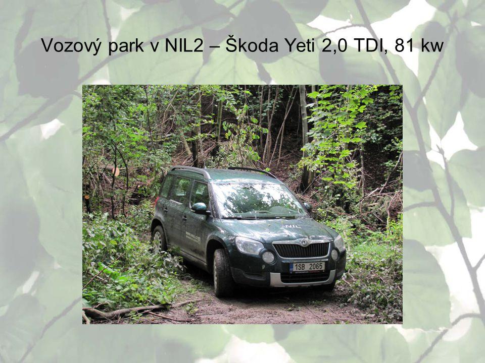 Vozový park v NIL2 – Škoda Yeti 2,0 TDI, 81 kw