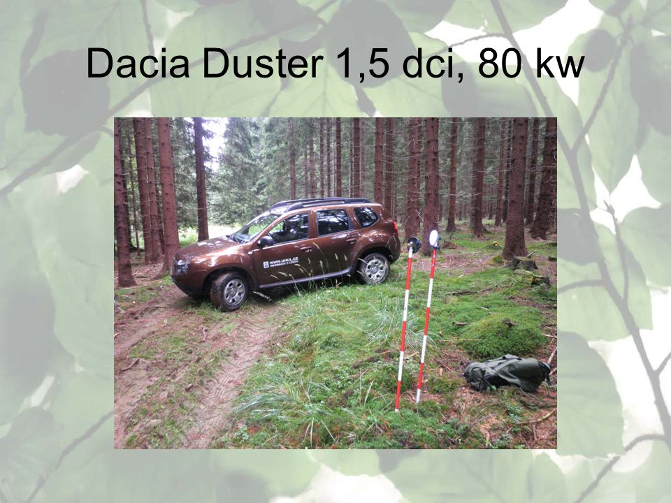 Dacia Duster 1,5 dci, 80 kw