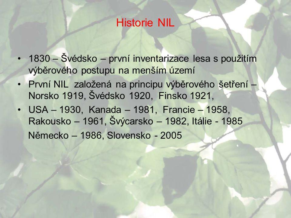 Historie NIL 1830 – Švédsko – první inventarizace lesa s použitím výběrového postupu na menším území.