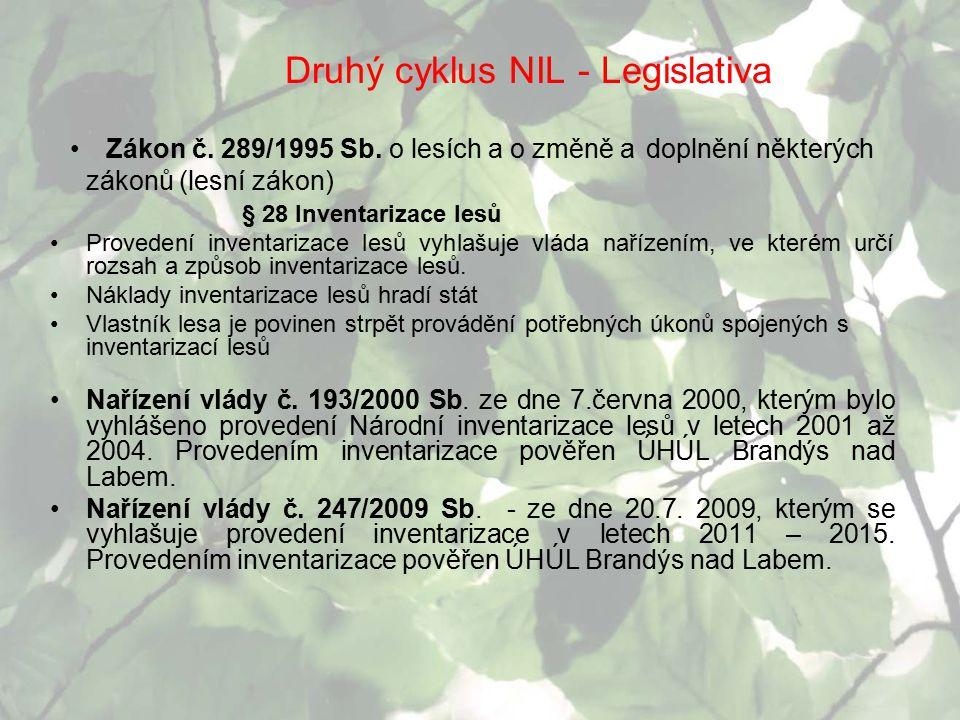 Druhý cyklus NIL - Legislativa