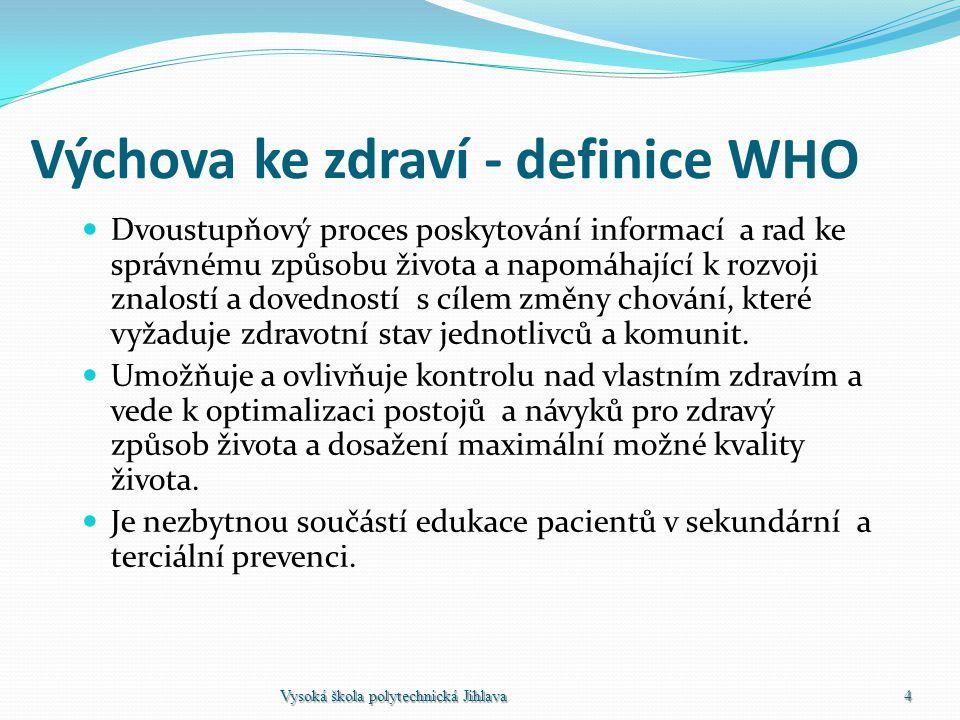 Výchova ke zdraví - definice WHO