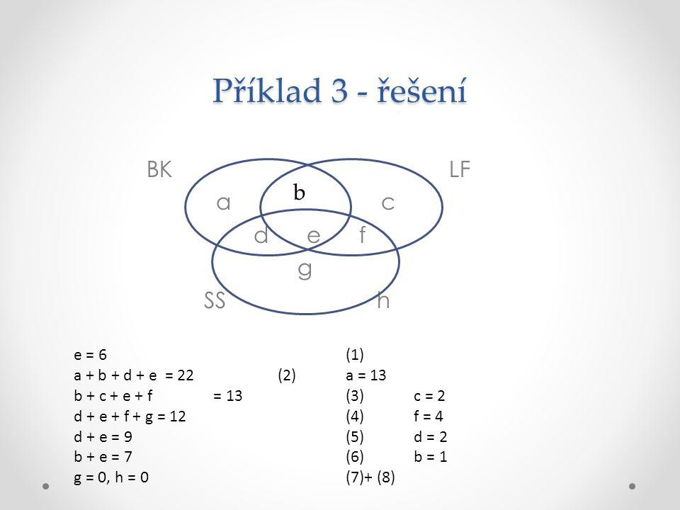 Příklad 3 - řešení BK LF a c d e f g SS h b e = 6 (1)