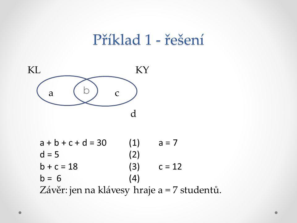 Příklad 1 - řešení KL KY b a c d a + b + c + d = 30 (1) a = 7