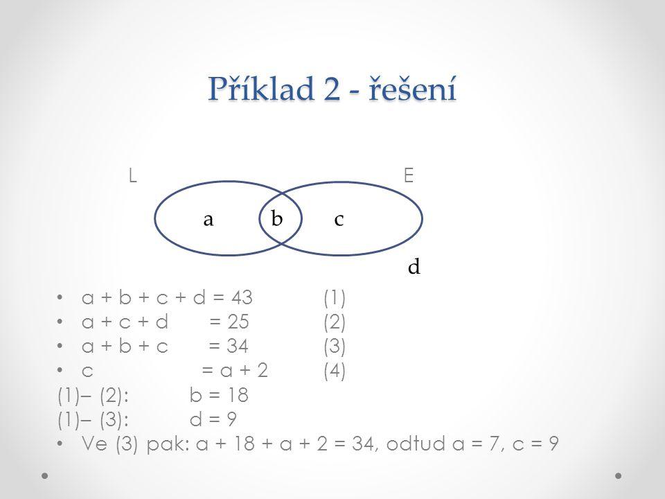 Příklad 2 - řešení a b c d a + b + c + d = 43 (1) a + c + d = 25 (2)
