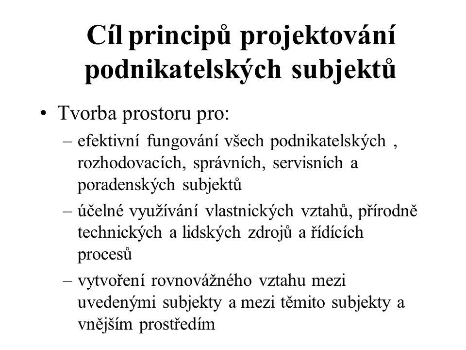 Cíl principů projektování podnikatelských subjektů
