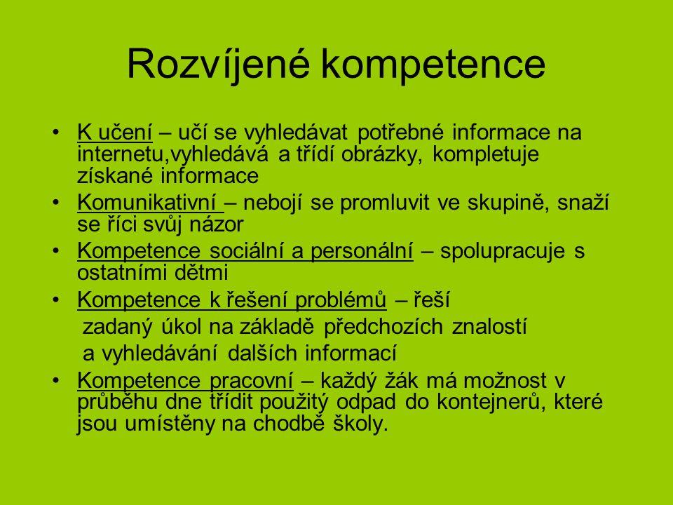 Rozvíjené kompetence K učení – učí se vyhledávat potřebné informace na internetu,vyhledává a třídí obrázky, kompletuje získané informace.