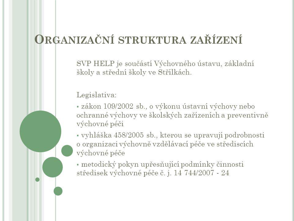 Organizační struktura zařízení