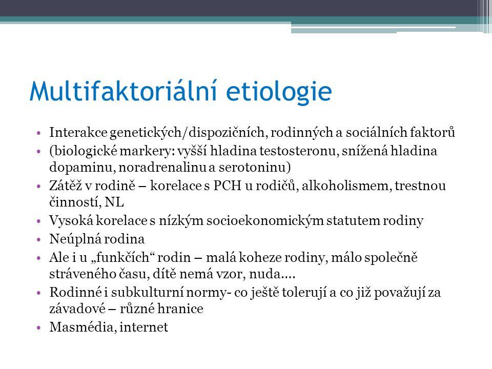 Multifaktoriální etiologie