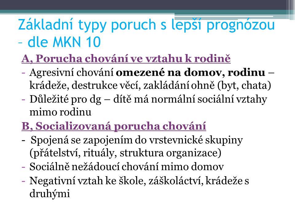Základní typy poruch s lepší prognózou – dle MKN 10