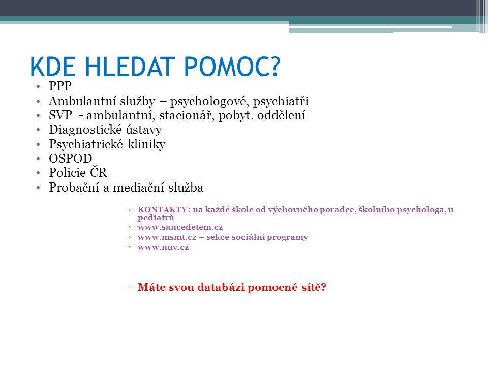 KDE HLEDAT POMOC PPP Ambulantní služby – psychologové, psychiatři
