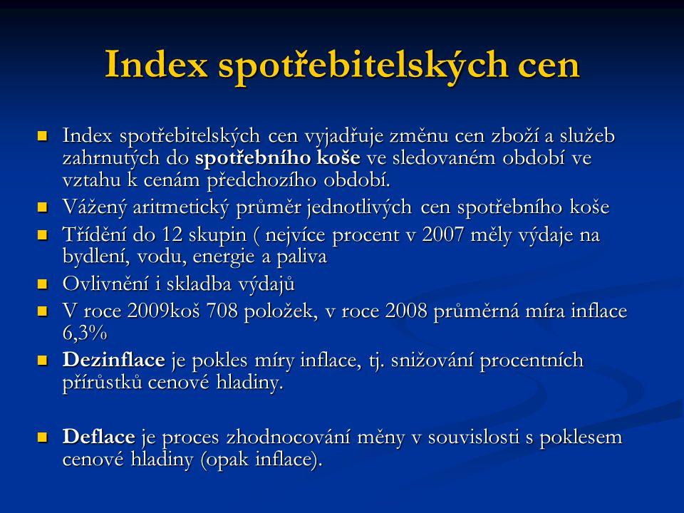 Index spotřebitelských cen