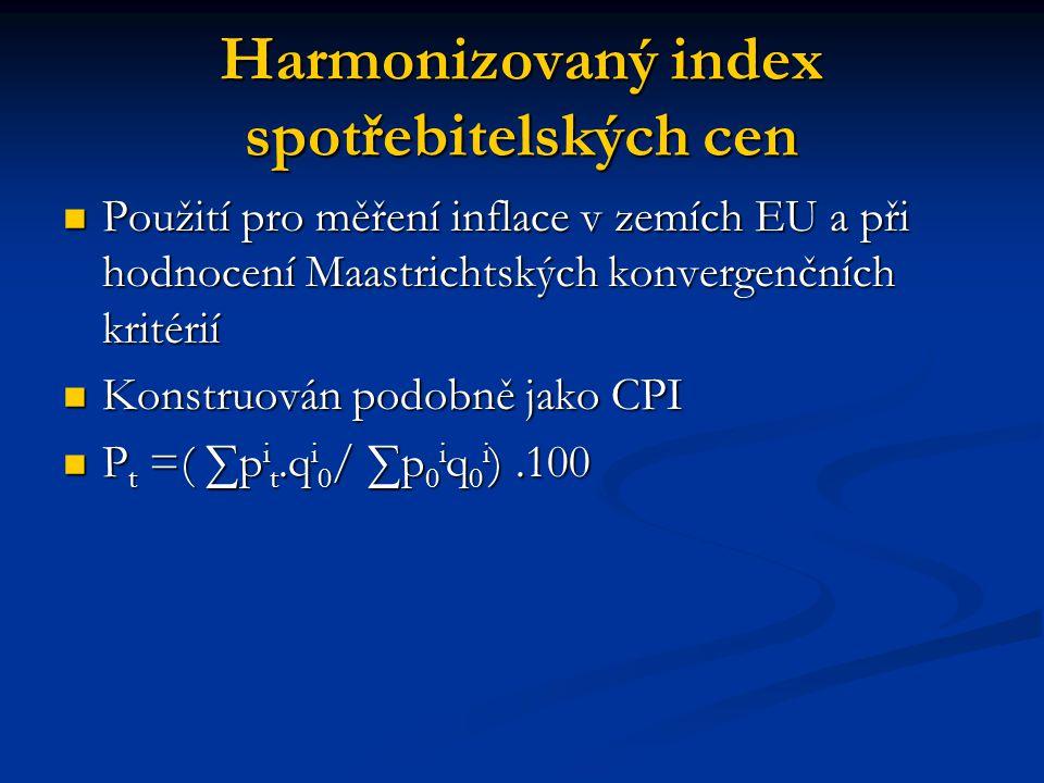 Harmonizovaný index spotřebitelských cen