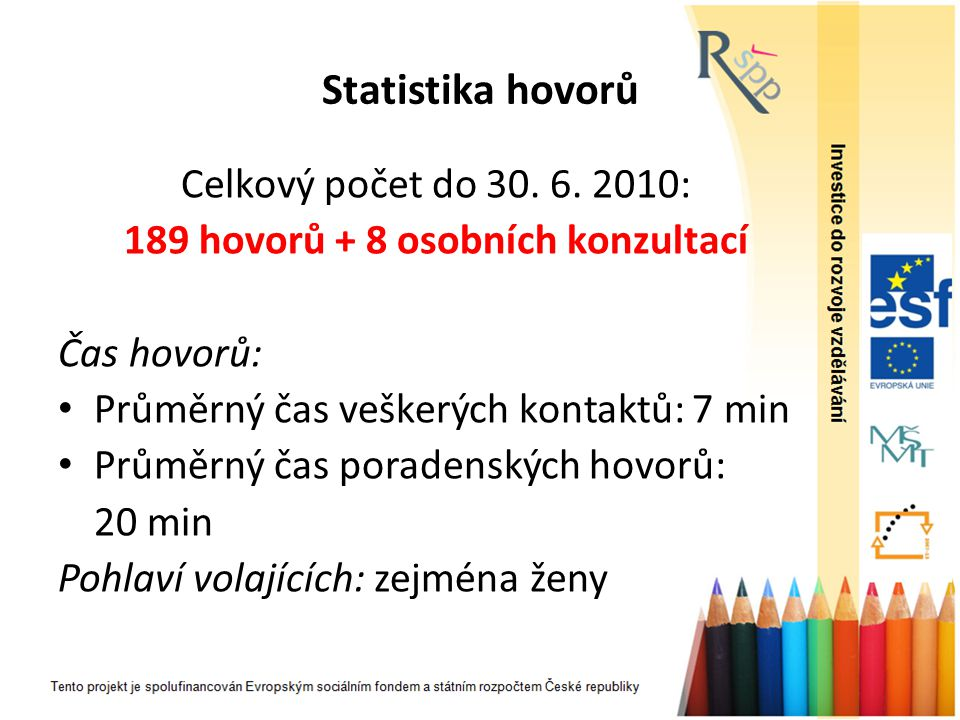 189 hovorů + 8 osobních konzultací