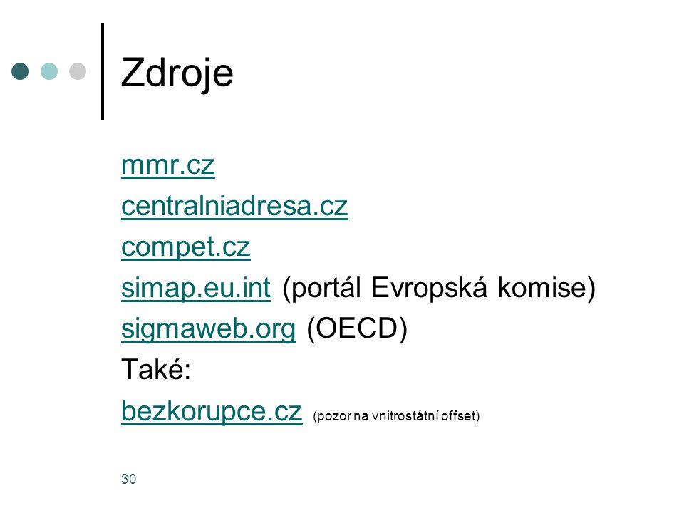 Zdroje mmr.cz centralniadresa.cz compet.cz