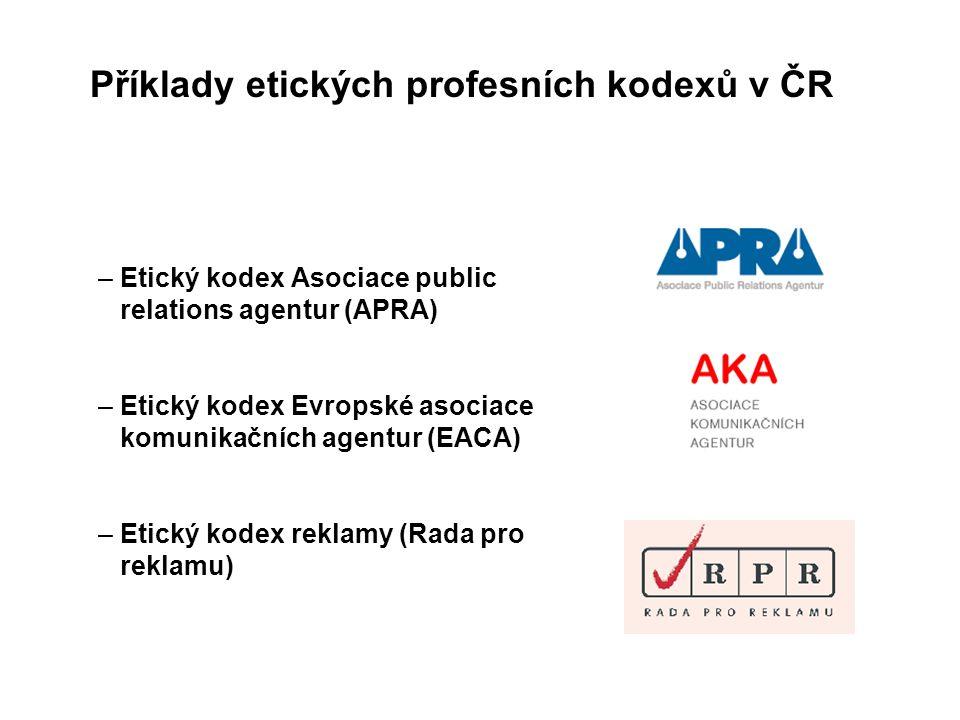 Příklady etických profesních kodexů v ČR