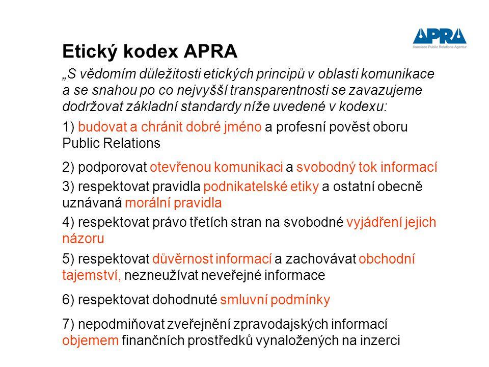 Etický kodex APRA