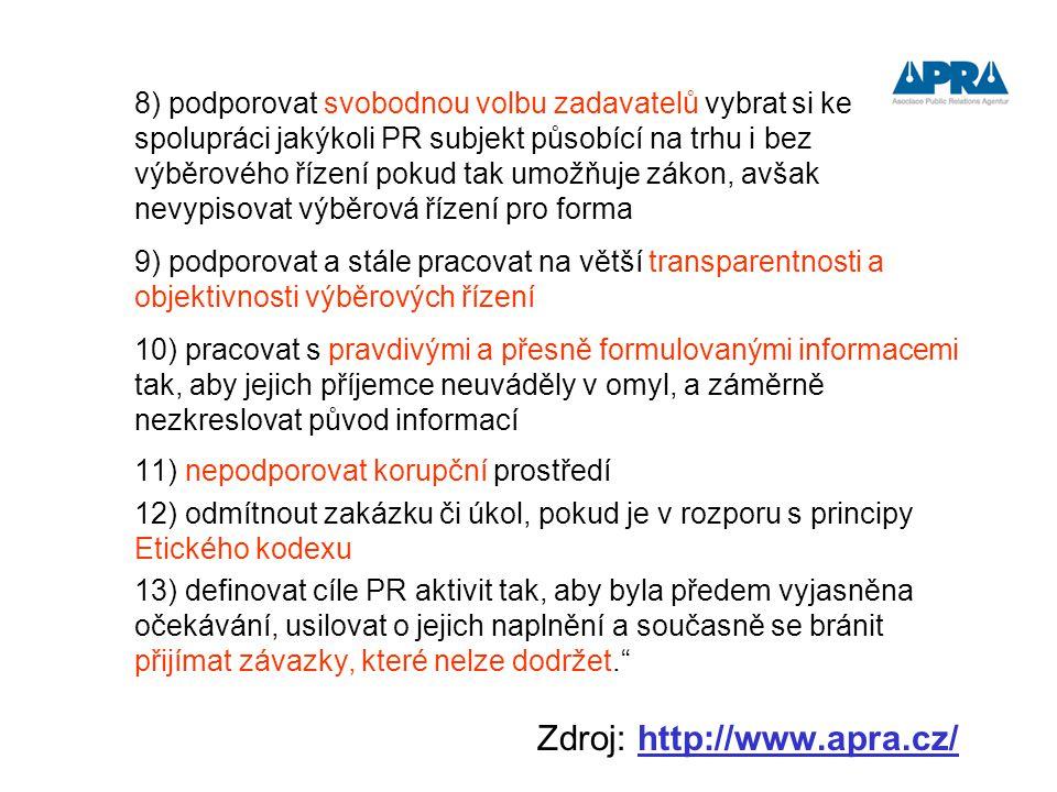 Zdroj: http://www.apra.cz/